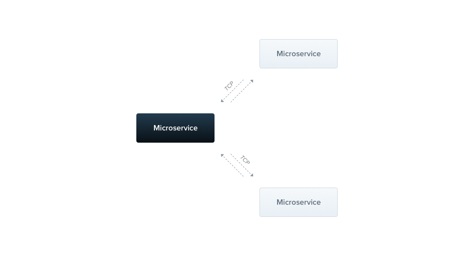 Microservices_1